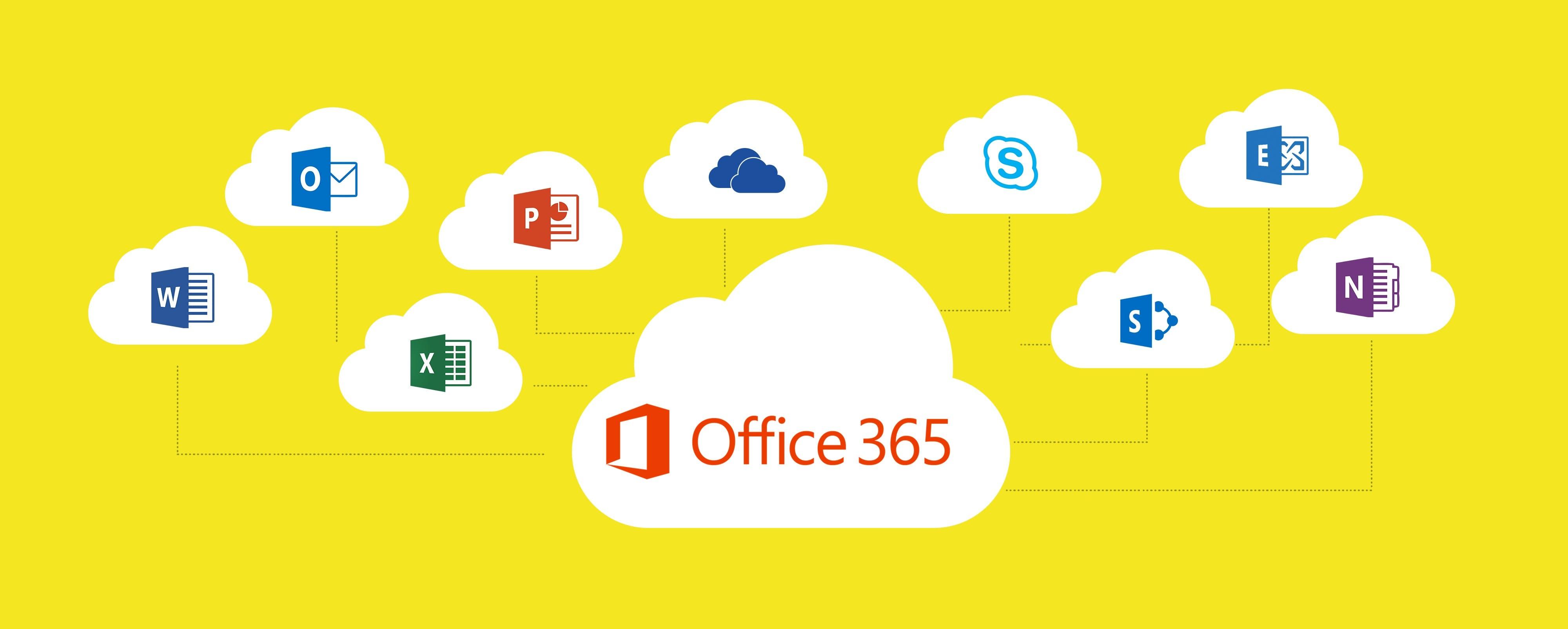 Titelbild-Microsoft-Office-365-Toolbar-nachgebaut