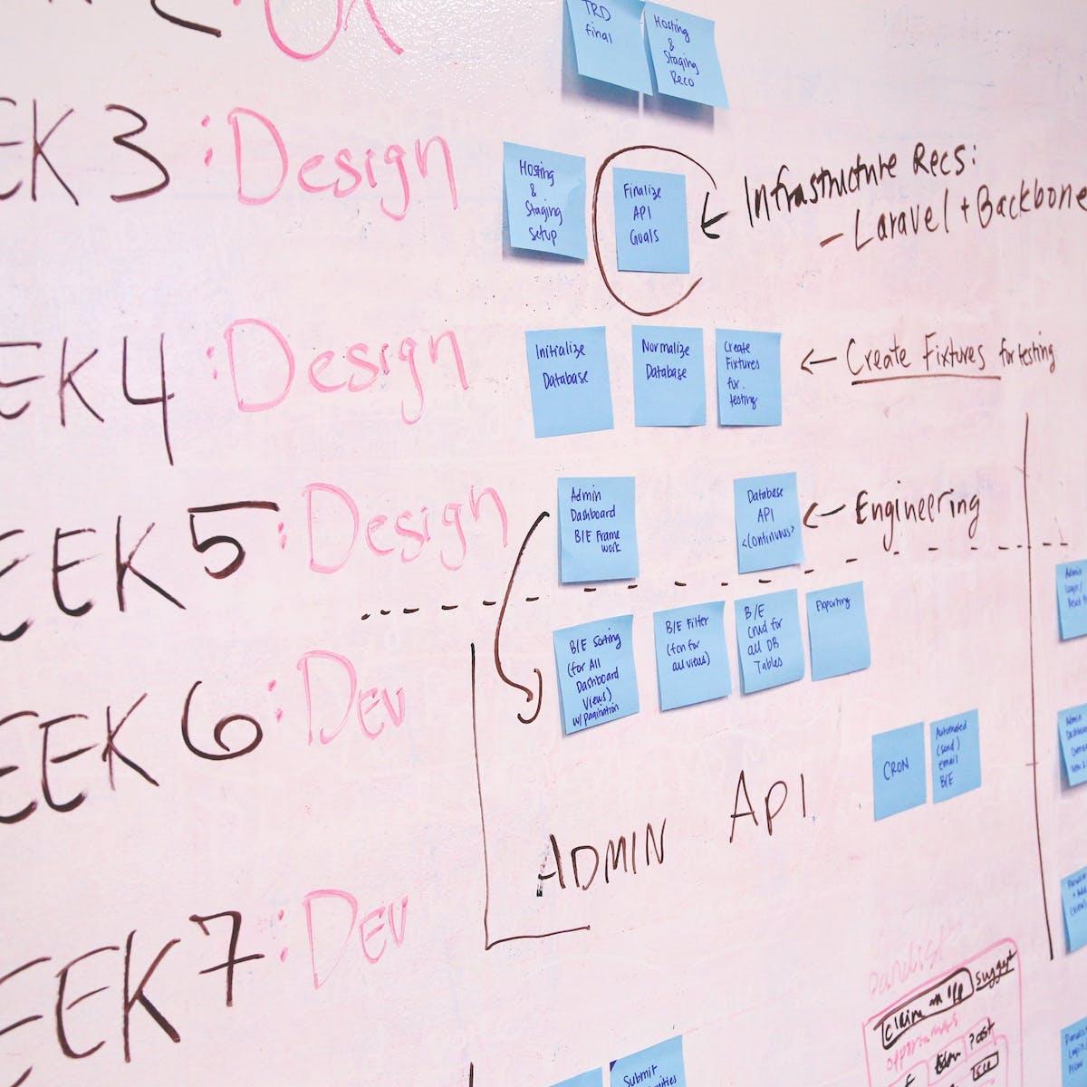 Titelbild-Studie-Agiliät-Allfoye-Agil-Agile-Organisation-Whiteboard-Strategie-pixabay-849803-StartupStockPhotos